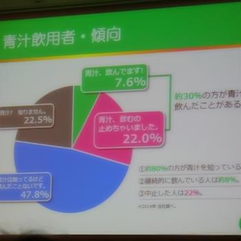 サンプル百貨店 RSP55in品川 日本薬健 金の青汁 純国産大麦若葉100%粉末
