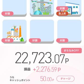 【株式投資】8/4のお取り引きZHD上がる