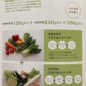 野菜の一日摂取目安量