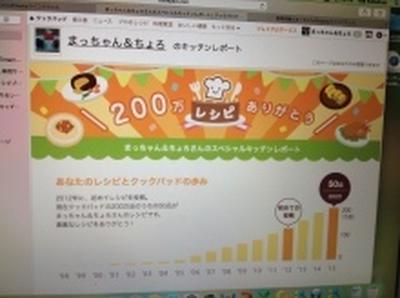 50/2000000〜おめでとう!クックパッド200万レシピ掲載〜