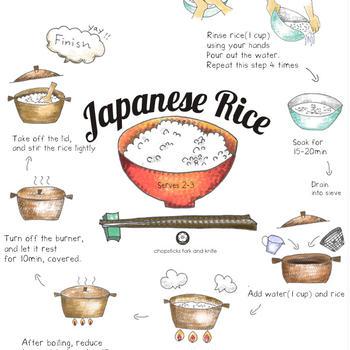 外国人に白ご飯の炊き方を教える