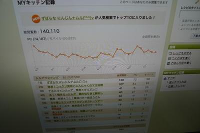 祝クックパッド 人気検索トップ10入り(^^♪