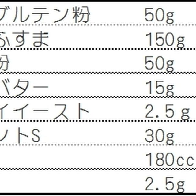 【糖質制限】いい加減に完結したい!第4回ふすまパン