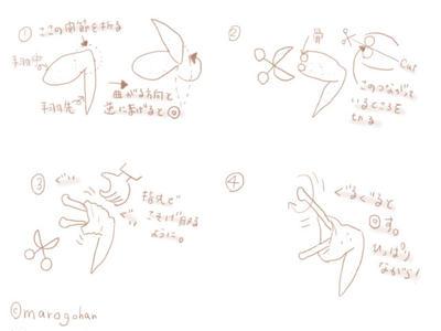 手羽先餃子①~手羽の骨抜き編~