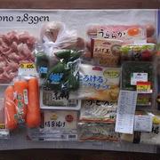 週1回まとめ買いで無駄なく食べきる!【2/24-28】に使う予定の食材リスト