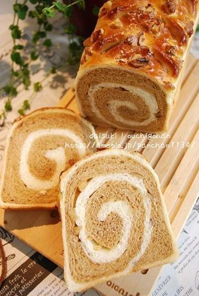 パン教室:ナッツカフェローフ