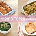 2018年4月の人気作り置きおかず・常備菜のレシピ - TOP20