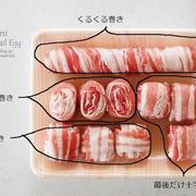 【検証】薄切り豚肉とうずらの卵の角煮風、やわらかい巻き方を検証してみた!