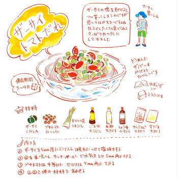 ザーサイトマトだれ(イラスト&レシピ:オカヤイヅミ)