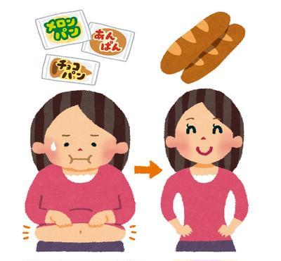 ダイエット中におすすめの手作り低カロリーパン5選!!太らない方法はある?