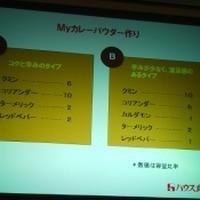 スパイス大使向けスパイスセミナーin東京 PART3