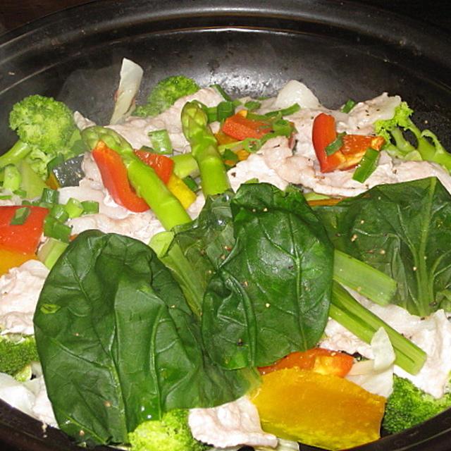 しゃぶしゃぶ肉と野菜の夏タジン鍋