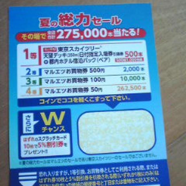 カード キャンペーン マルエツ