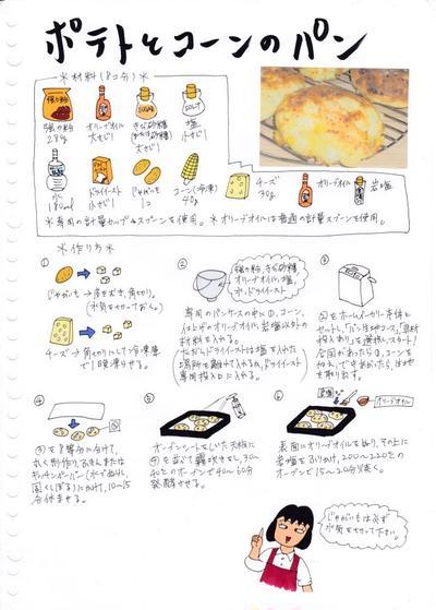 ポテトとコーンのパン