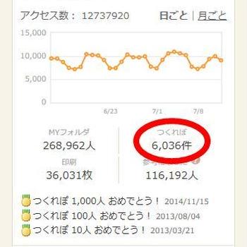 【つくれぽ6000件突破】ホクホク☆簡単!ジャーマンポテト♪