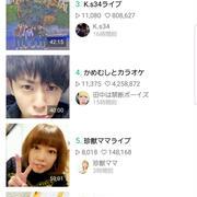 LINEライブありがとうございました!!+配信中の風景写メ