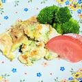 【レシピ】金運を強化し、健康運をアップ!青ねぎチキンピカタ