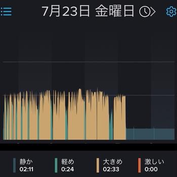 """〝睡眠時無呼吸症候群"""" 7月23日"""