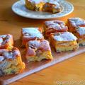 ノンバター・ナッツと蜂蜜のケーキ by いに(Yini)さん