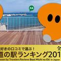道の駅ランキング2018年1位と角島・道の駅2019年5位巡り①サザエつかみ取り編