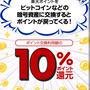 【ポイ活・BTC】楽天ポイントをBTCにかえて10%還元事件簿
