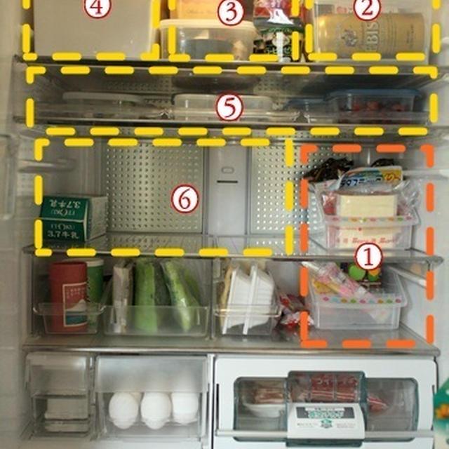 大公開!!我が家の冷蔵庫収納